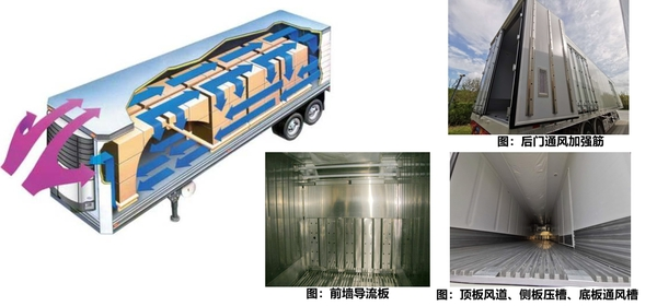 What are the advantages of Tonghua Pioneer refrigerated trucks under the high-end manufacturing system?